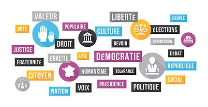 Un programme d'ETP sur la citoyenneté