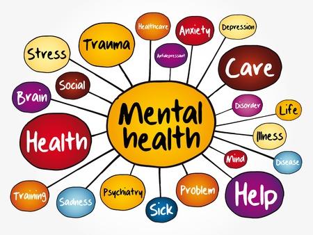 Psycom publie une cartographie d'informations sur les troubles psychiques